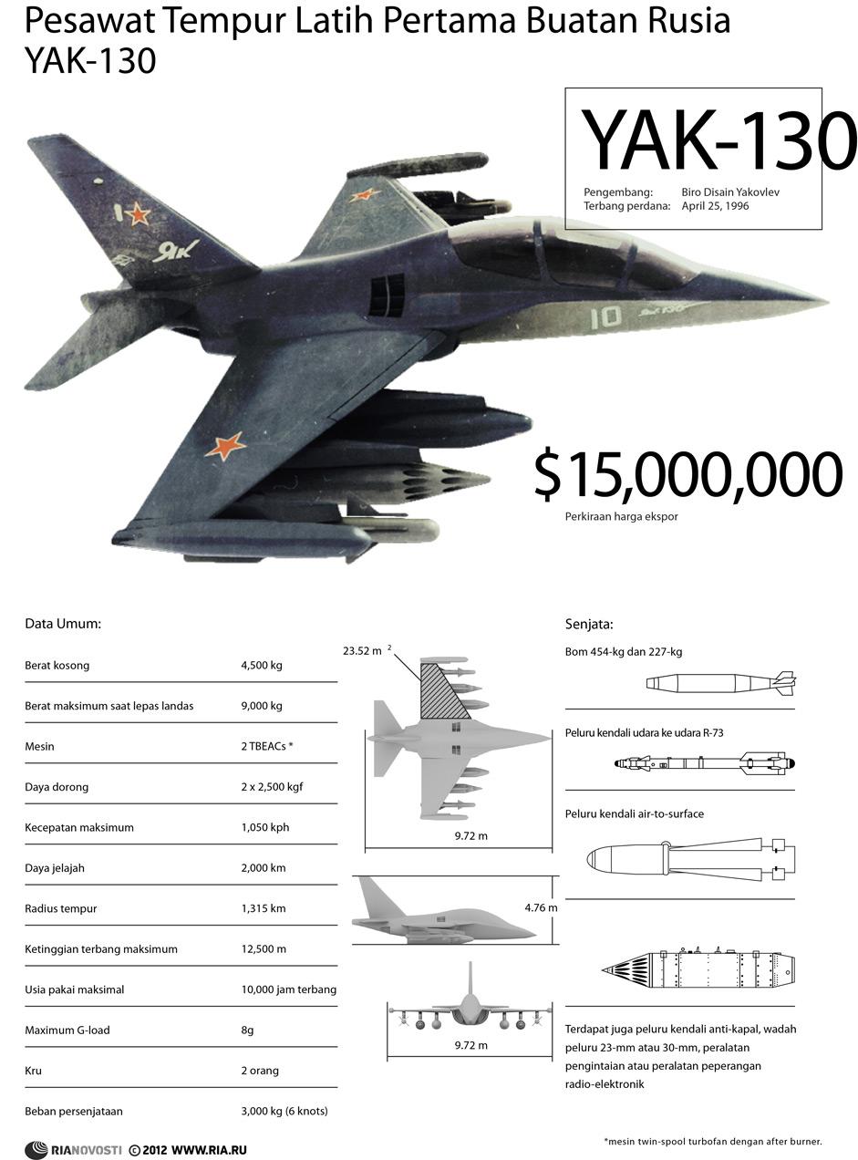 Pesawat tempur latih pertama buatan Rusia YAK-130