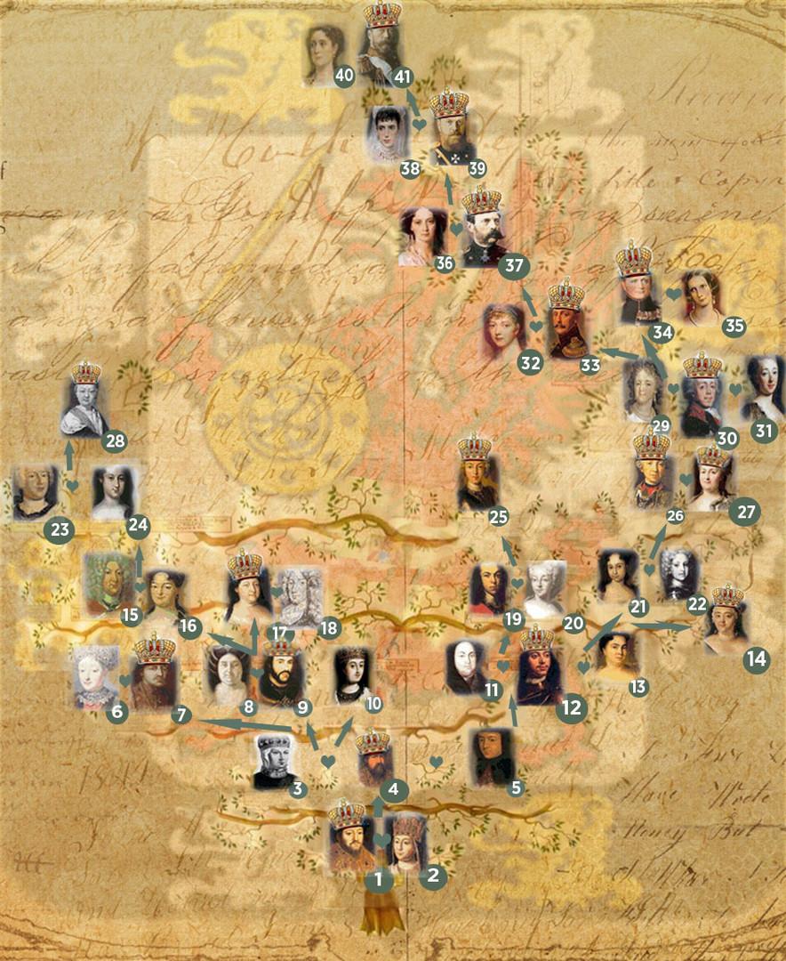 La dynastie des Romanov de Michel Ier à Nicolas II