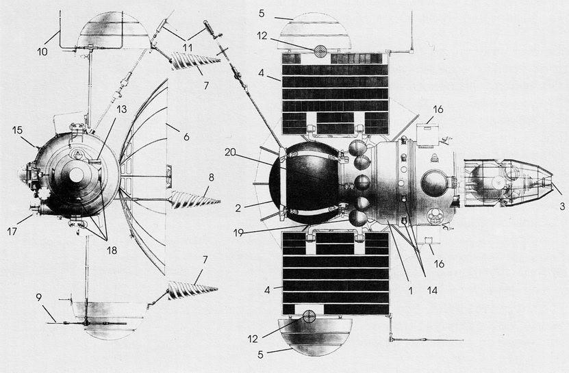 Ein älteres Venera-Modell von 1962