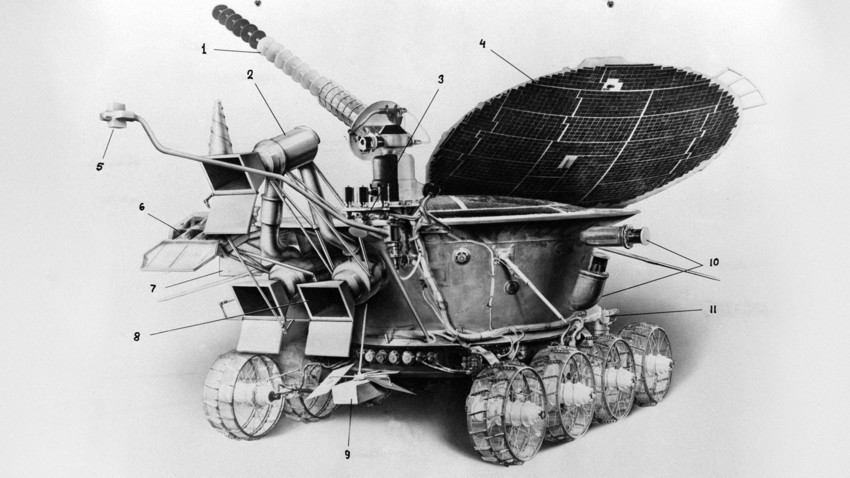 """Model kendaraan eksplorasi ruang angkasa """"Lunokhod-2""""."""