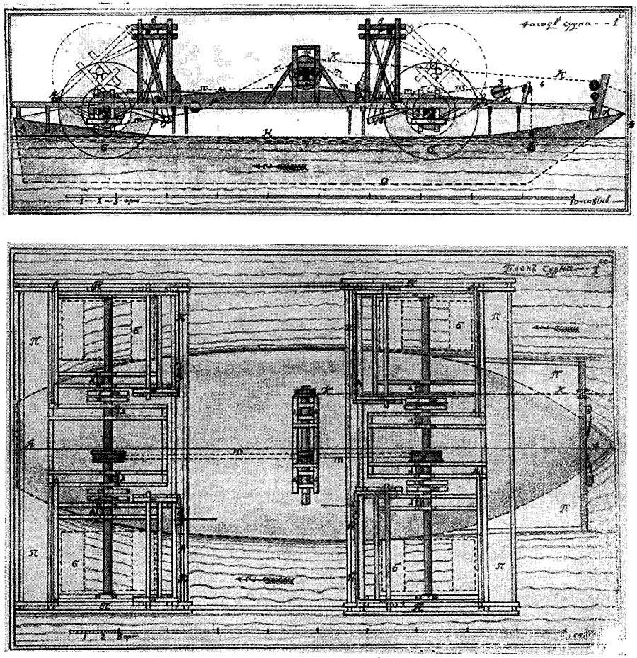 Plovilo Ivana Kulibina z bočne in zgornje strani.