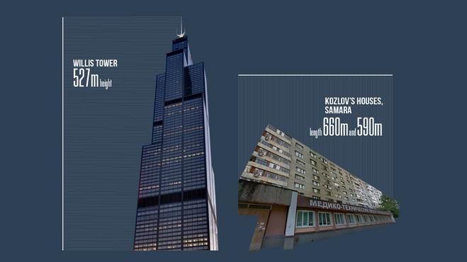 Willis Tower – 527 m v višino; Kozlovi zgradbi v Samari – 660 in 590 m v dolžino.