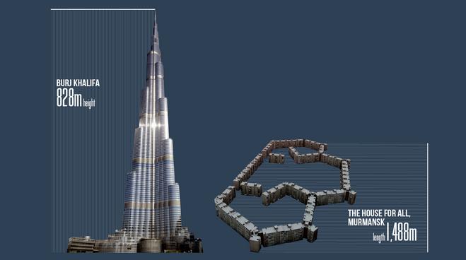 Burj Khalifa – 828 metrov v višino; Hiša za vse v Murmansku – 1.488 metrov v dolžino.