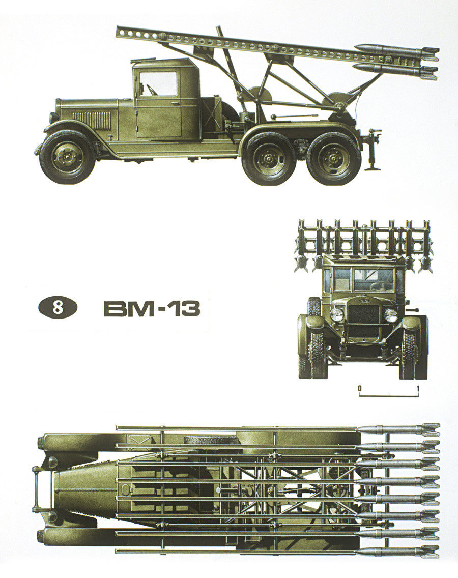 Reproduction of the picture that depicts Katyusha multiple rocket launcher on ZiS-6 Soviet truck