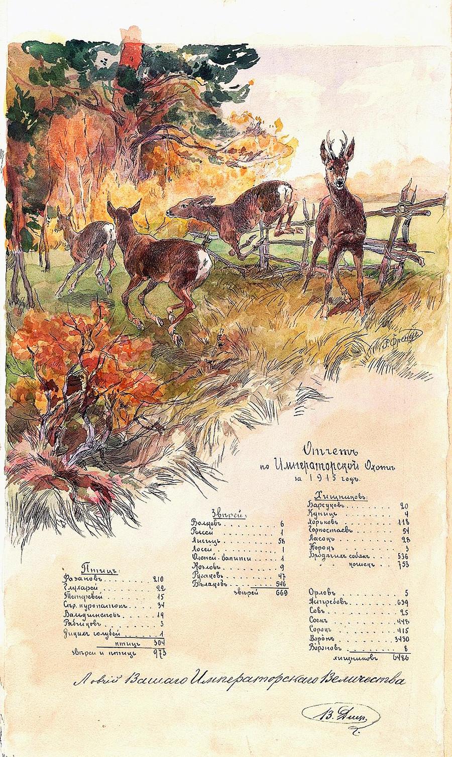Aquarelle présentant les résultats d'une chasse impériale, 1915