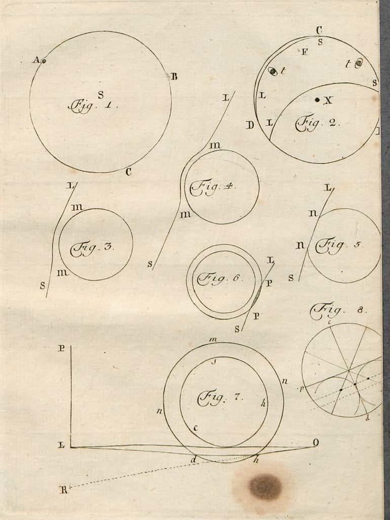 Diagrami Lomonosova