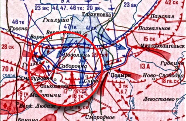 Orjolsko-kurska smer