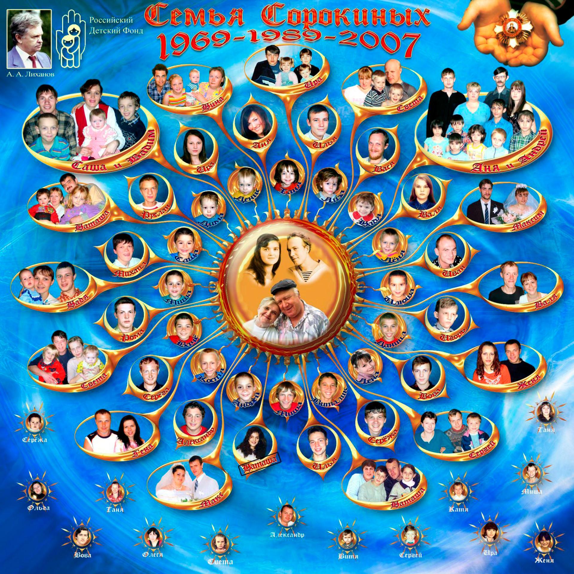 The family tree (1969-2007)