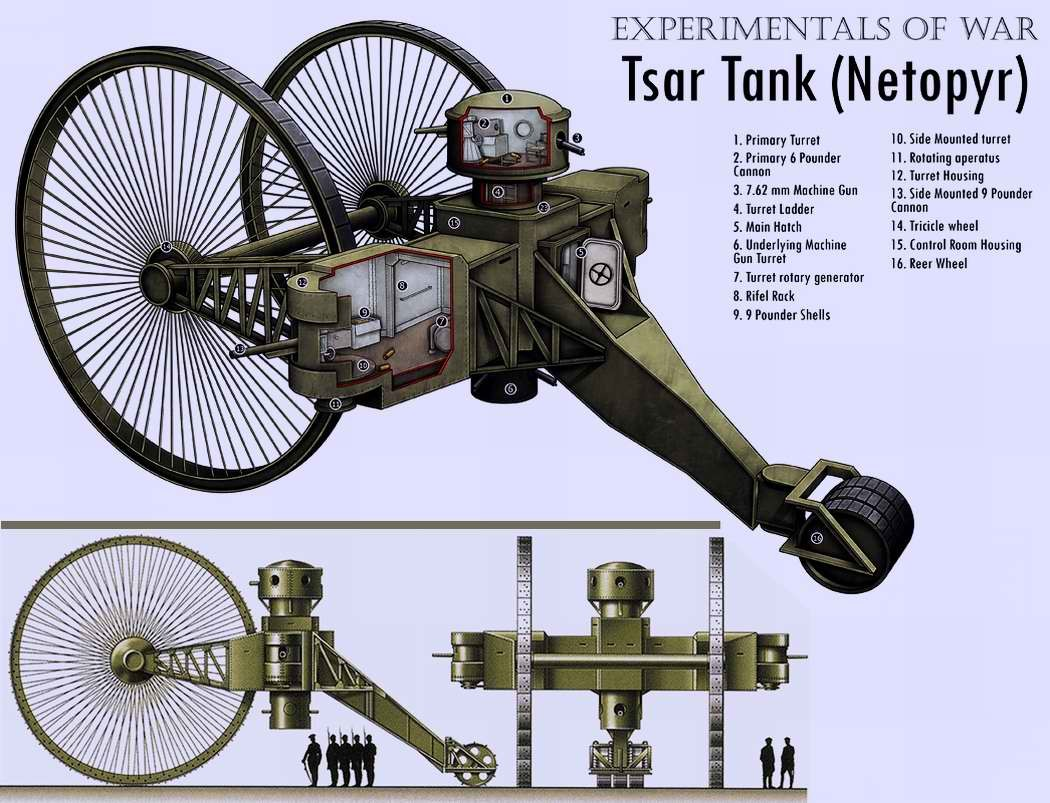 Carjev tank