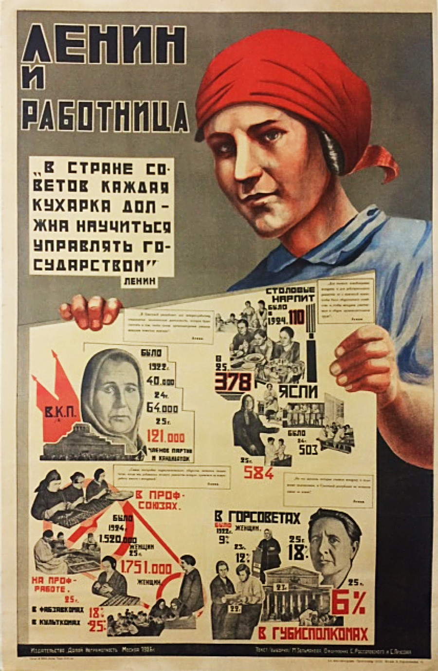 Lênin e a trabalhadora. No país dos sovietes, toda dona de casa deve aprender a governanr o país.
