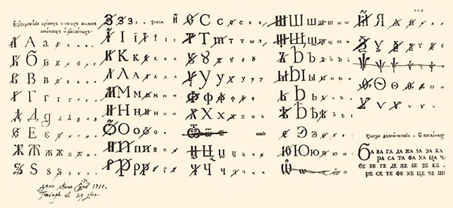 Alfabeto russo antigo editado pelo próprio Pedro, o Grande.