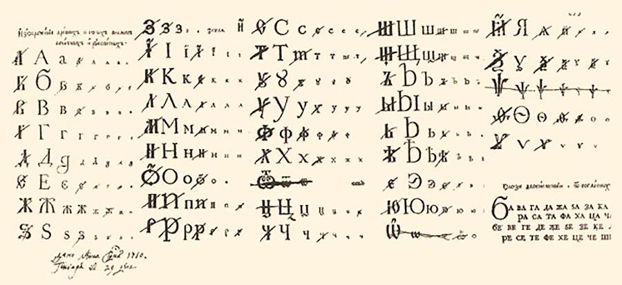 Das alte russische Alphabet, das von Peter dem Großen persönlich korrigiert wurde.