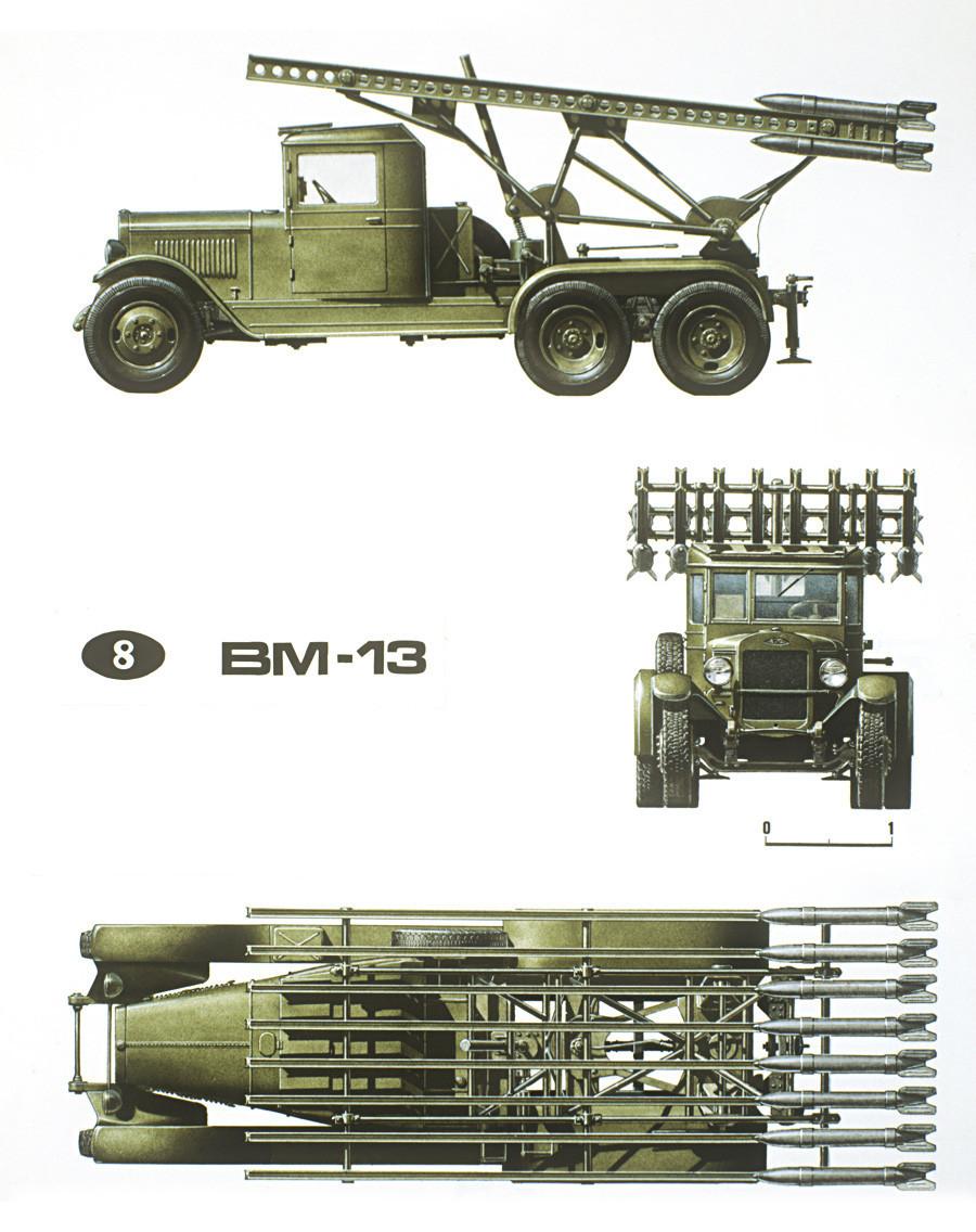 Reproduksi ilustrasi yang menggambarkan peluncur roket ganda Katyusha pada truk Soviet ZiS-6.