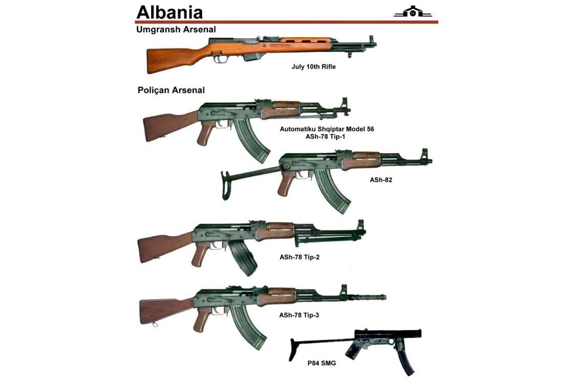 Albanske kalašnikovke