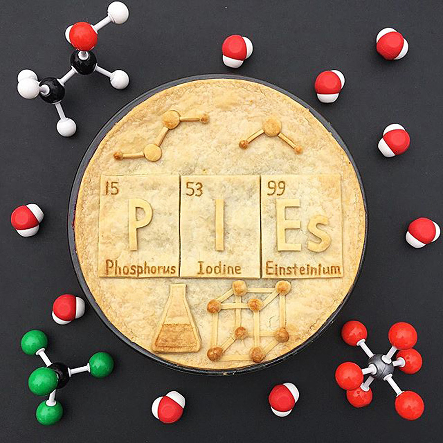 Pie with Chemical Elements on top.