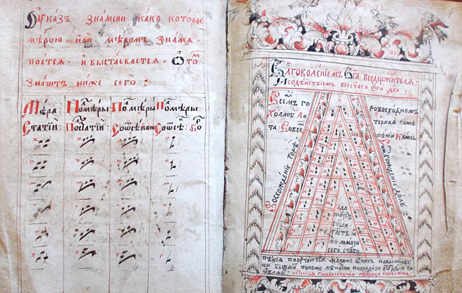 17th-century book of melodic notation for liturgical singing