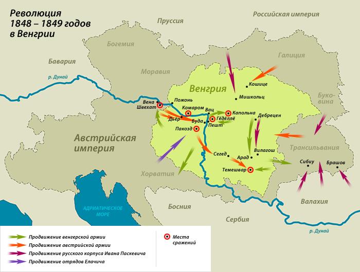 ZELENO - pohodi madžarske vojske, ORANŽNO - pohodi avstrijske vojske, VIJOLIČNO - pohodi ruske vojske, SVETLO VIJOLIČNO - Ban Jelačić