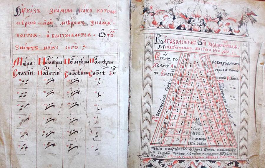 ズナメニ聖歌の記譜、17世紀