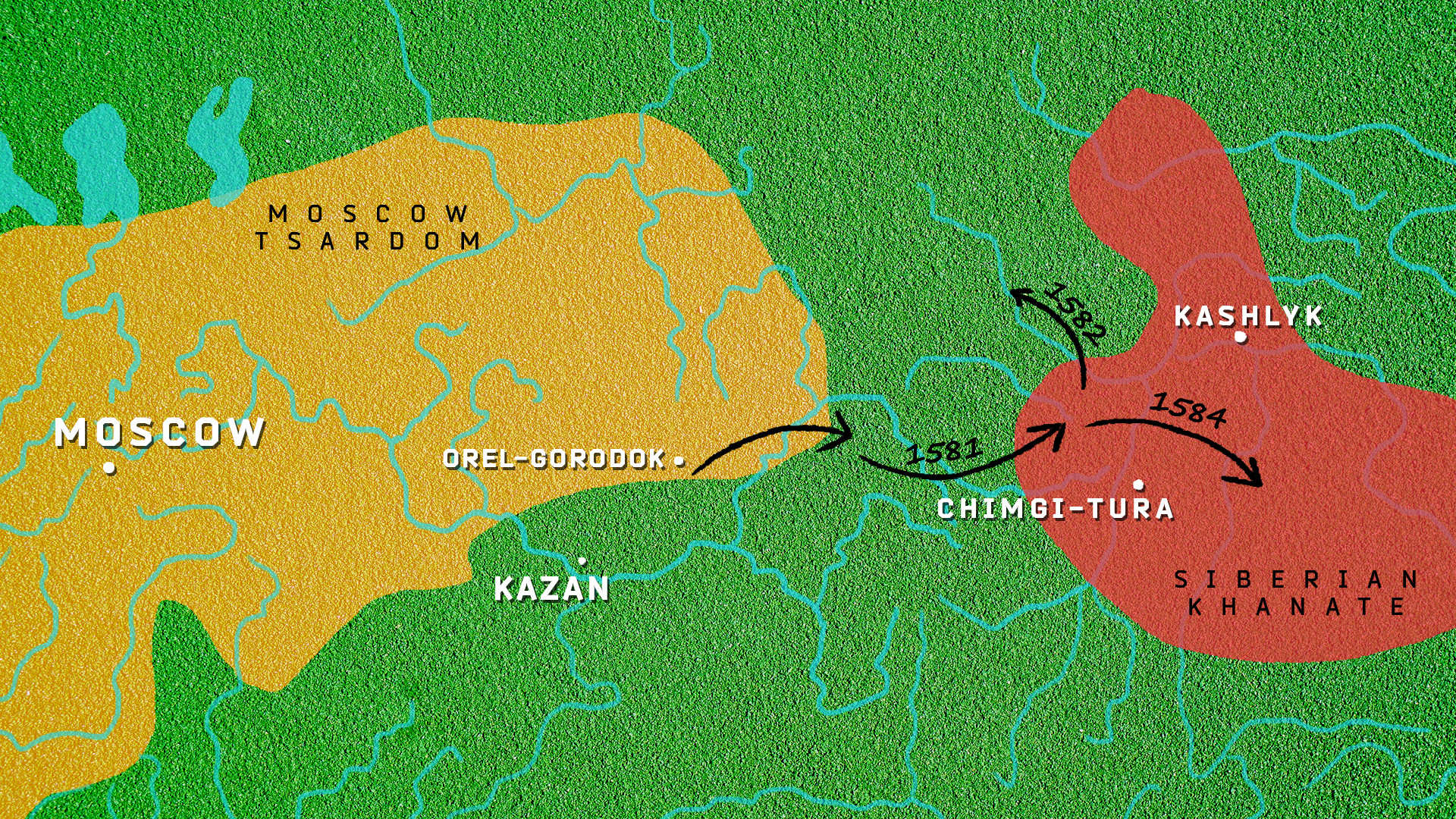 Map of the Moscow Tsardom compared to the Siberian Khanate. Black arrows indicate the approximate route of Yermak's army.