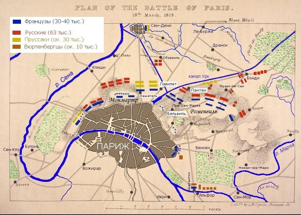 Postavitev sil: (modra) francoska vojska [30-40 tis.], (rdeča) ruska vojska [63 tis.], (rumena) pruska vojska [ok. 30 tis.], (oranžna) württemberška vojska [ok. 10 tis.]