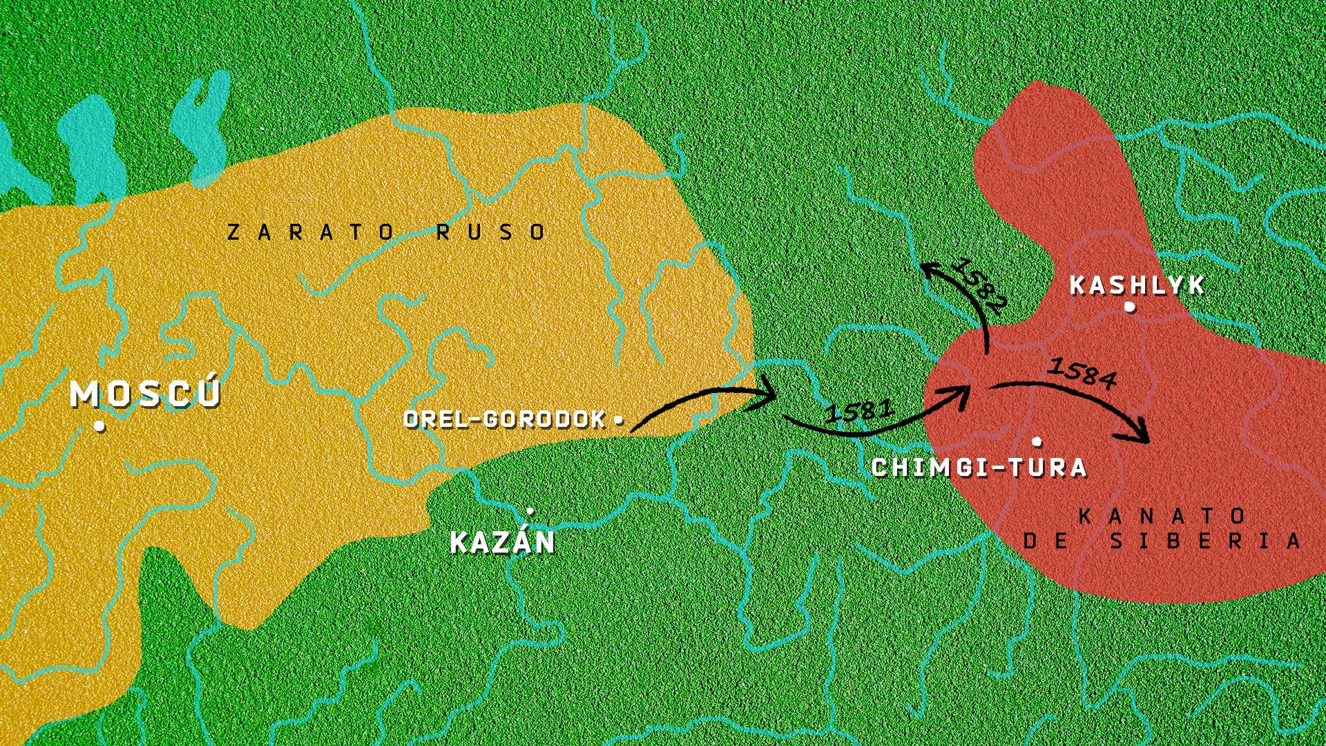 Mapa del Zarato ruso comparado con el Kanato de Siberia Las flechas negras indican la ruta aproximada del ejército de Yermak.