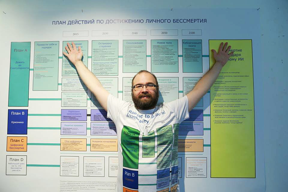 Alexey and his roadmap to personal immortality