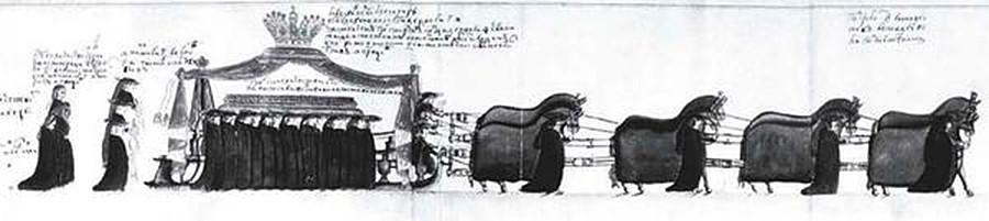 Церемонијата на погребот на императорот Петар Велики.