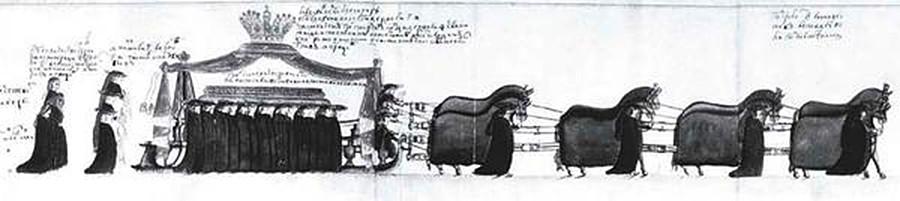 Il corteo funebre di Pietro il Grande, incisione del 1725 (dettaglio)