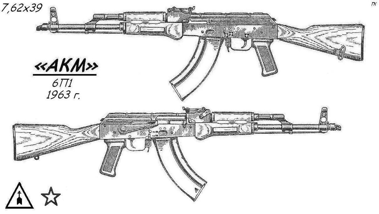 Dessin tiré du livre « Fusils d'assaut et mitrailleuses Kalachnikov de l'URSS et de la Russie » de Konstantin Podgornov