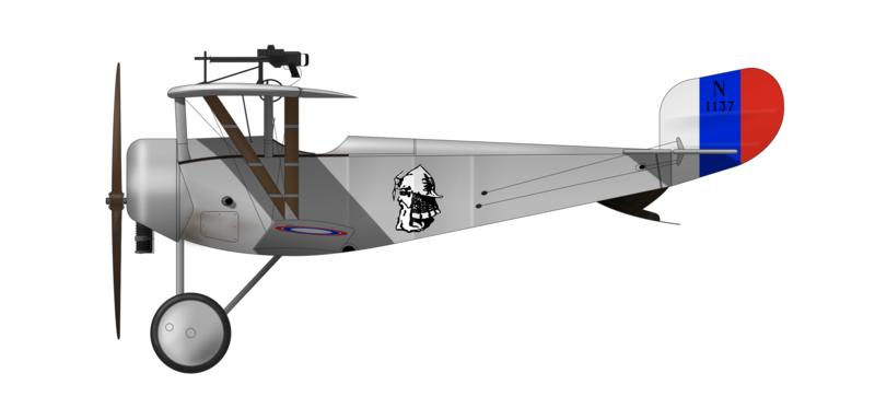Nieuport ruso (1916)