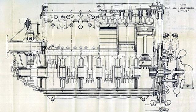 Motor Hispano-Suiza 12Y