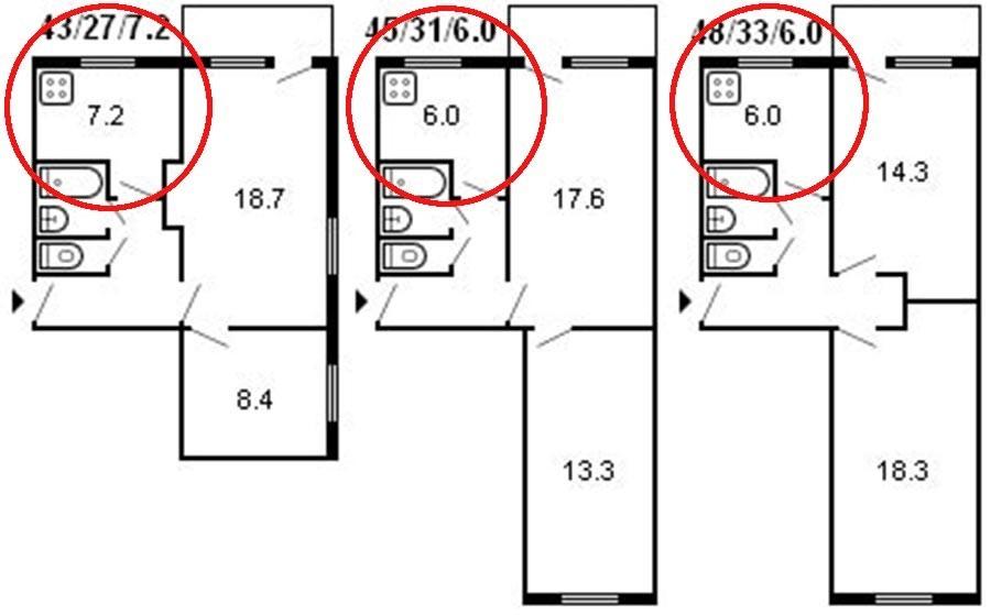 Načrt treh stanovanj v sovjetskem bloku. Kuhinje so označene z rdečim krogom.