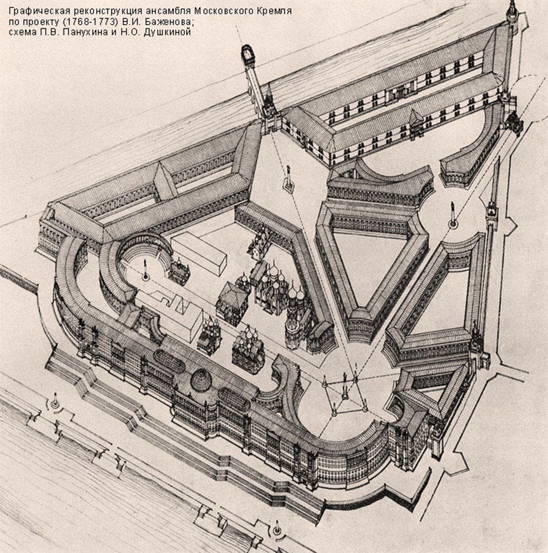Ricostruzione grafica del complesso del Cremlino di Mosca realizzata nel 1921 su progetto di Vasilij Bazhenov