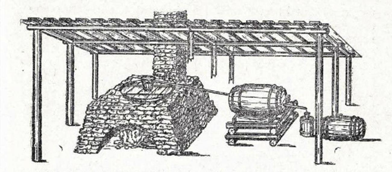 Fyodor Pryadunov's oil distillery