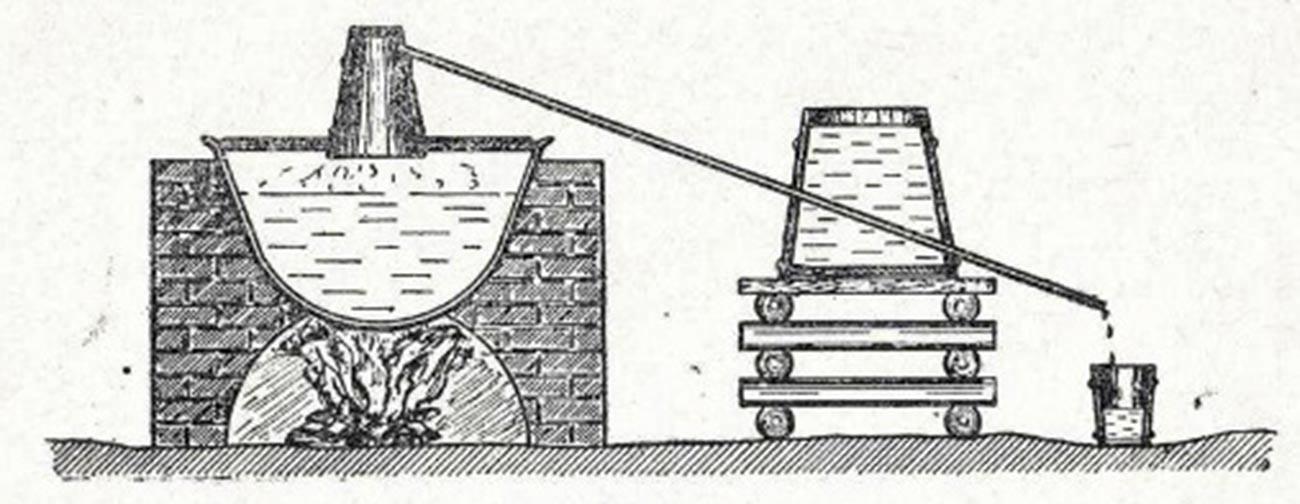 Lo schizzo di un alambicco di petrolio