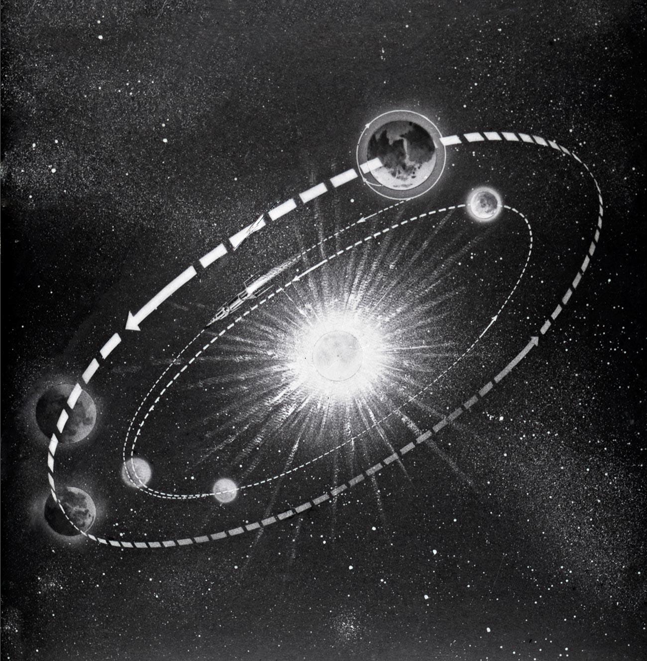 """Шема на лет на космичкиот апарат """"Венера 1"""", лансиран во Советскиот Сојуз на 12 февруари 1961 година."""
