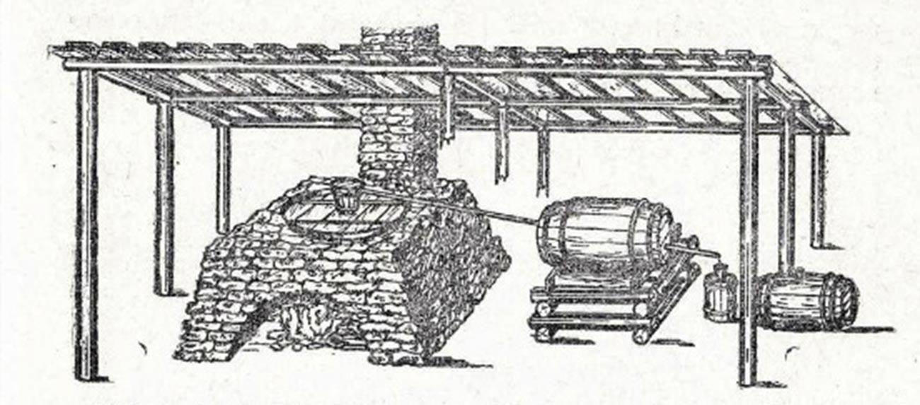 Destilaria de petróleo de Priadunov