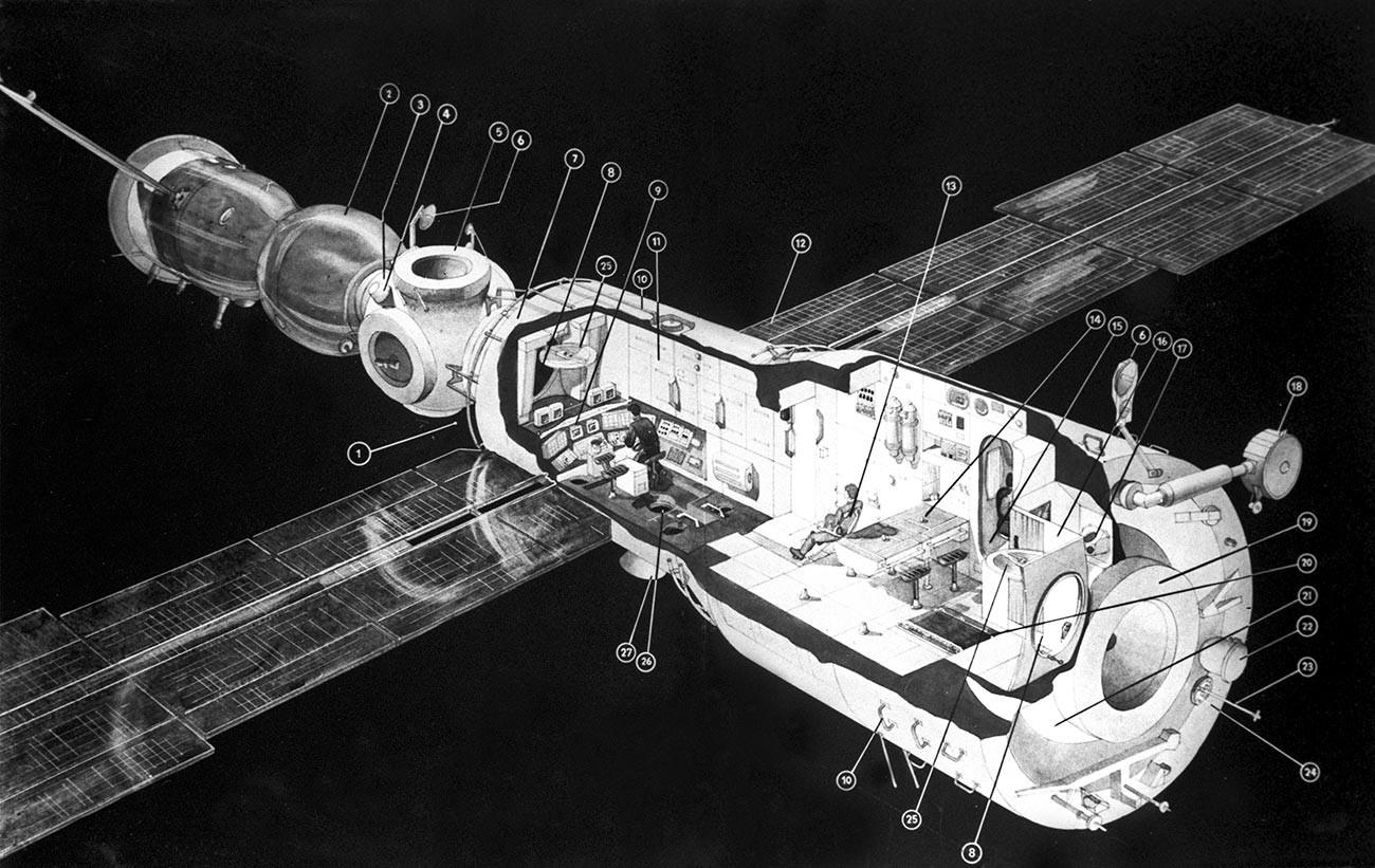 Plano general de la estación espacial Mir