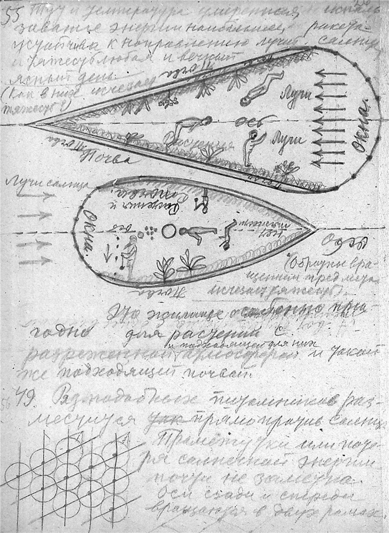 """Рукопис К. Е. Циолковског """"Албум космичких путовања"""" (лист 55) са описом космичке стаклене баште. АРАН, 1933."""