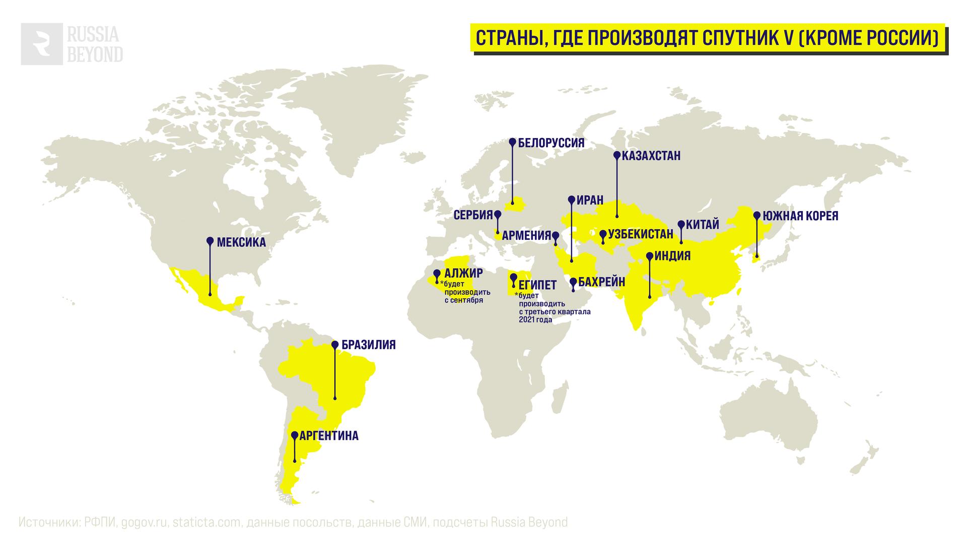 Страны, где производят Спутник V (кроме России)