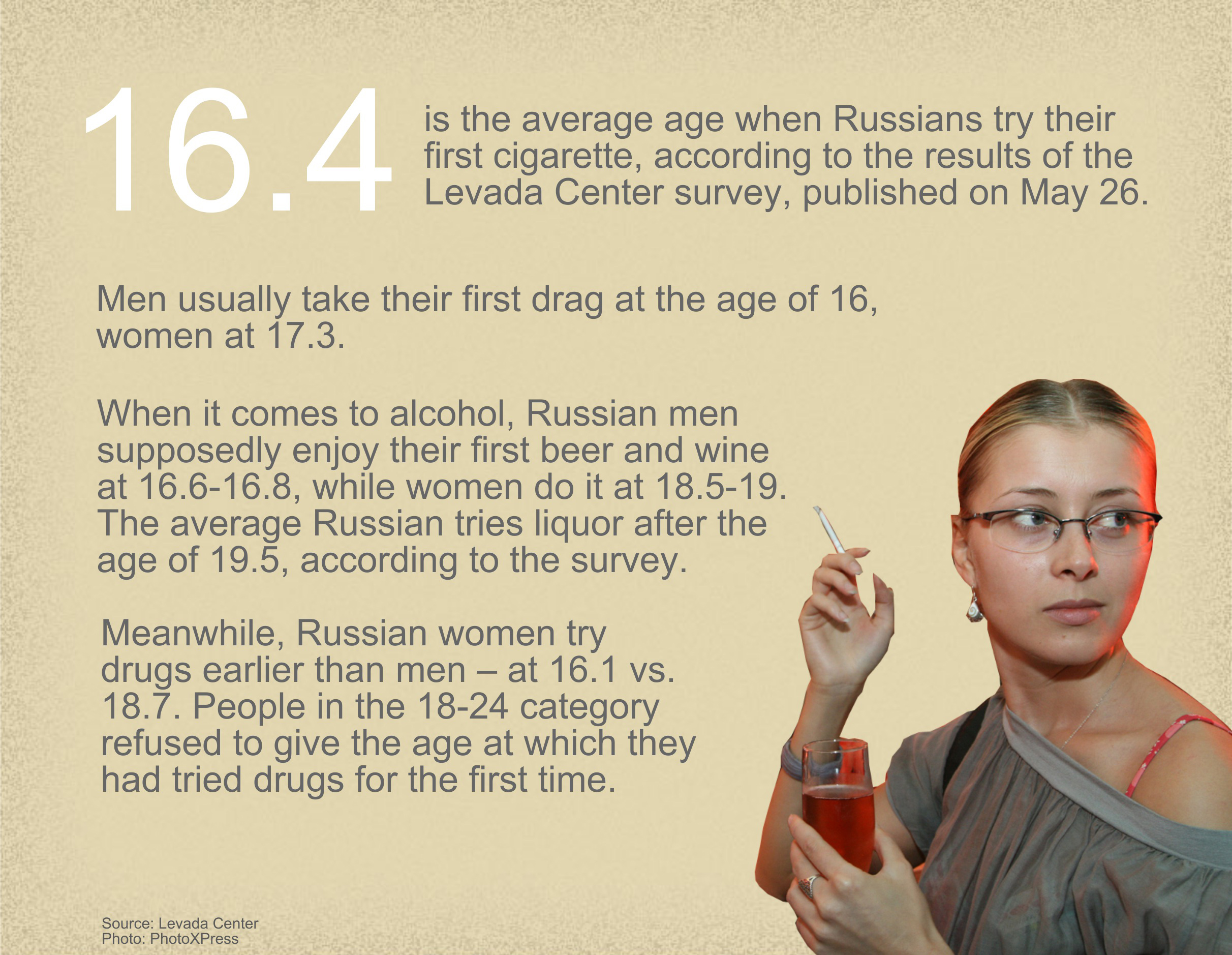 At what age do Russians try their first cigarettes and alcohol?