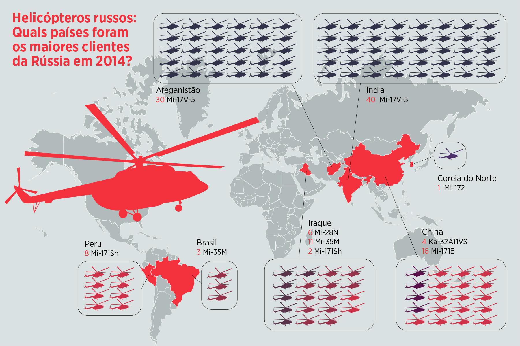 Geografia dos maiores fornecimentos de helicópteros russos width=