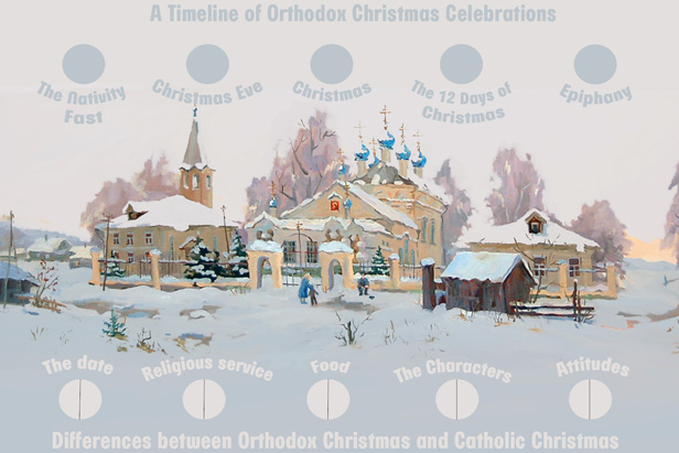 10 facts about Orthodox Christmas