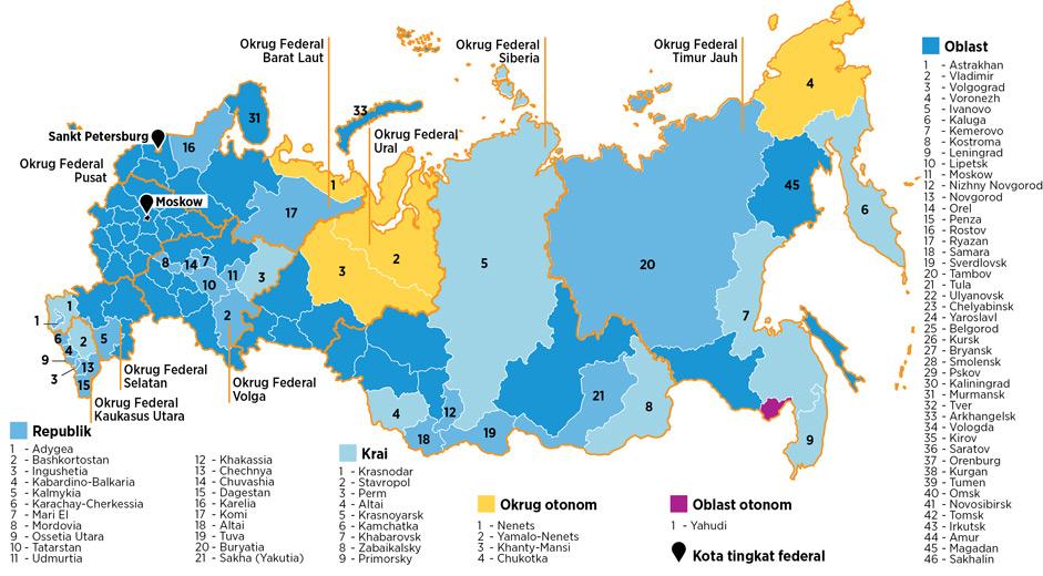 Infografik pembagian daerah administratif di Rusia >>>