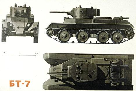 Tujuh Tank Legendaris Rusia