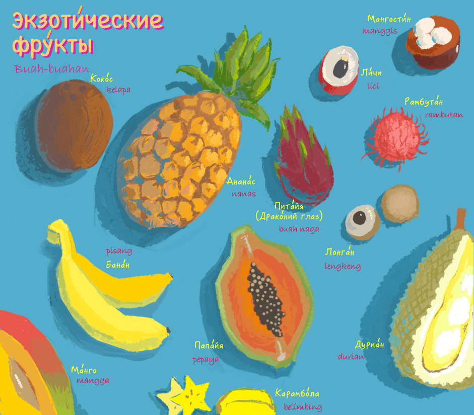Belajar kosakata buah-buahan dalam bahasa Rusia.