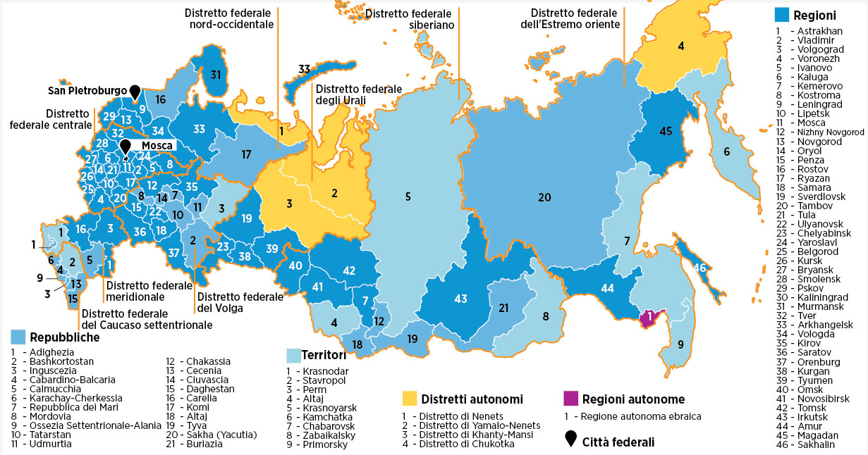 La divisione amministrativa della Russia