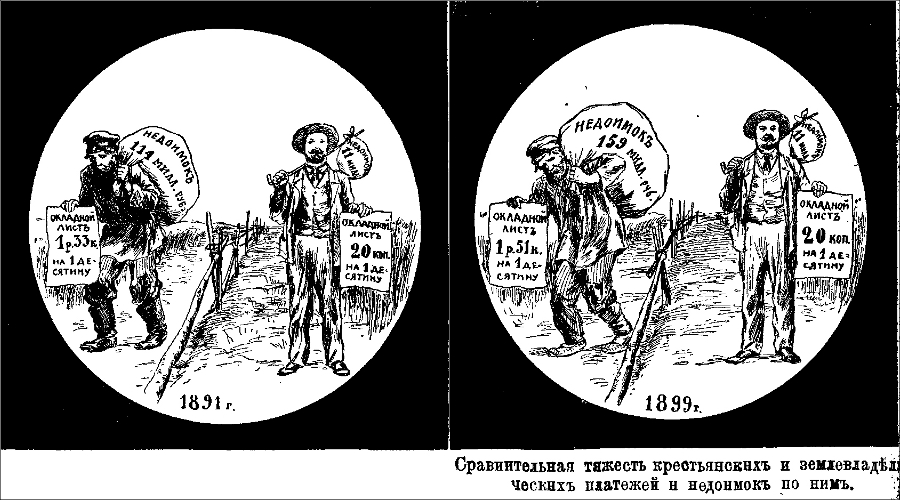 Relative amount of payments made by the peasants and the landowners relatively as well as the comparative percentage of the arrears1) 1891A peasant  paid 1 rouble 33 copecks for 1,1 hectare, arrears -  114 million roublesA landowner  paid  20 copecks for 1,1 hectare, arrears  - 11 million roubles2)1899A peasant  paid 1 rouble 51 copecks for 1,1 hectare, arrears -  159 million roublesA landowner  paid  20 copecks for 1,1 hectare, arrears  - 11 million roubles