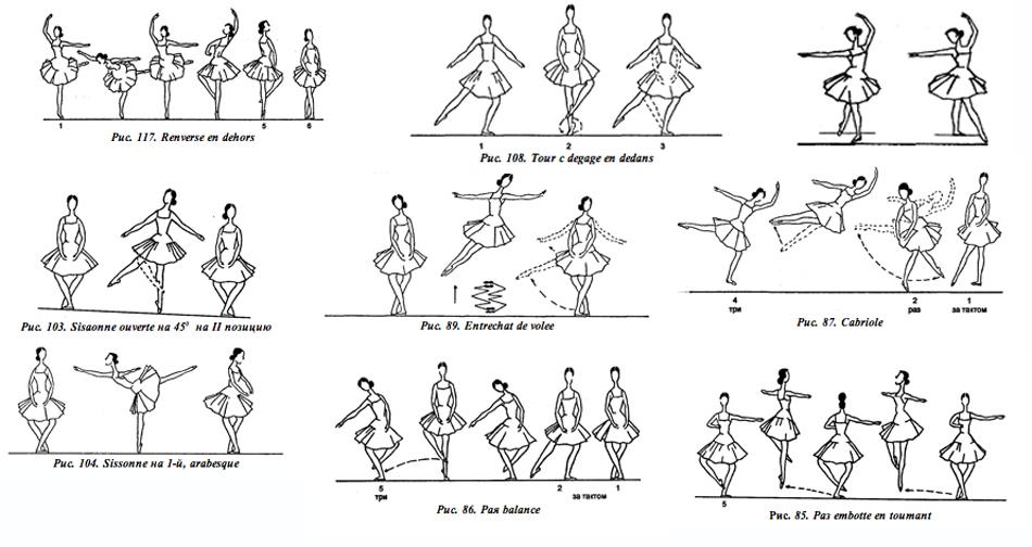"""""""Metoda Vaganove""""  odigrala je važnu ulogu u povijesti baleta, omogućujući napredak mnogim generacijama ruskih baletnih zvijezda. Izdavanje knjige """"Osnovni principi klasičnog baleta"""" omogućilo je dostupnost njene metode diljem svijeta."""