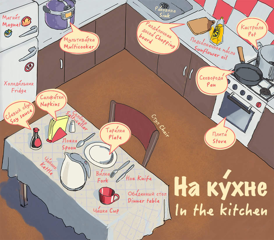 Kitchen Dictionary: The Russian Picture Dictionary: In The Kitchen